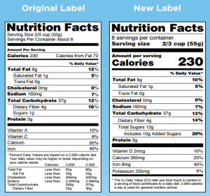 nutrition label template
