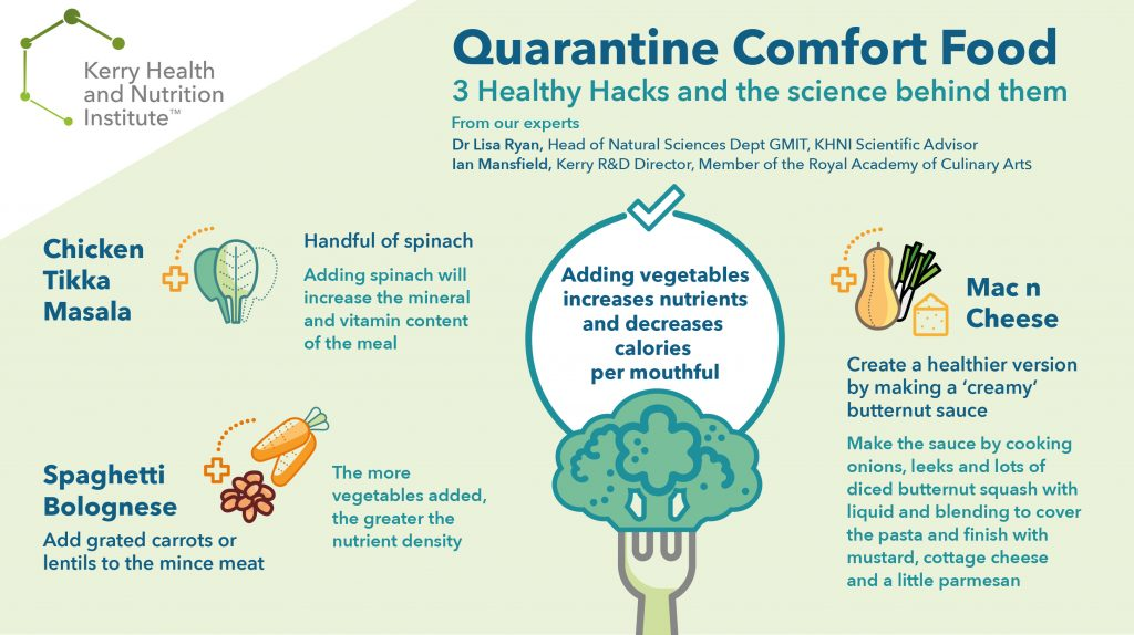Image showing healthy tips from experts on how to improve comfort foods to make them healthier