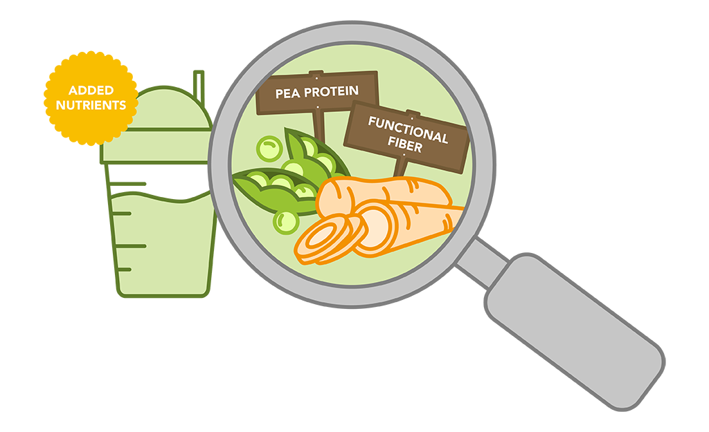 Illustration showing addition of protein and fiber to a beverage