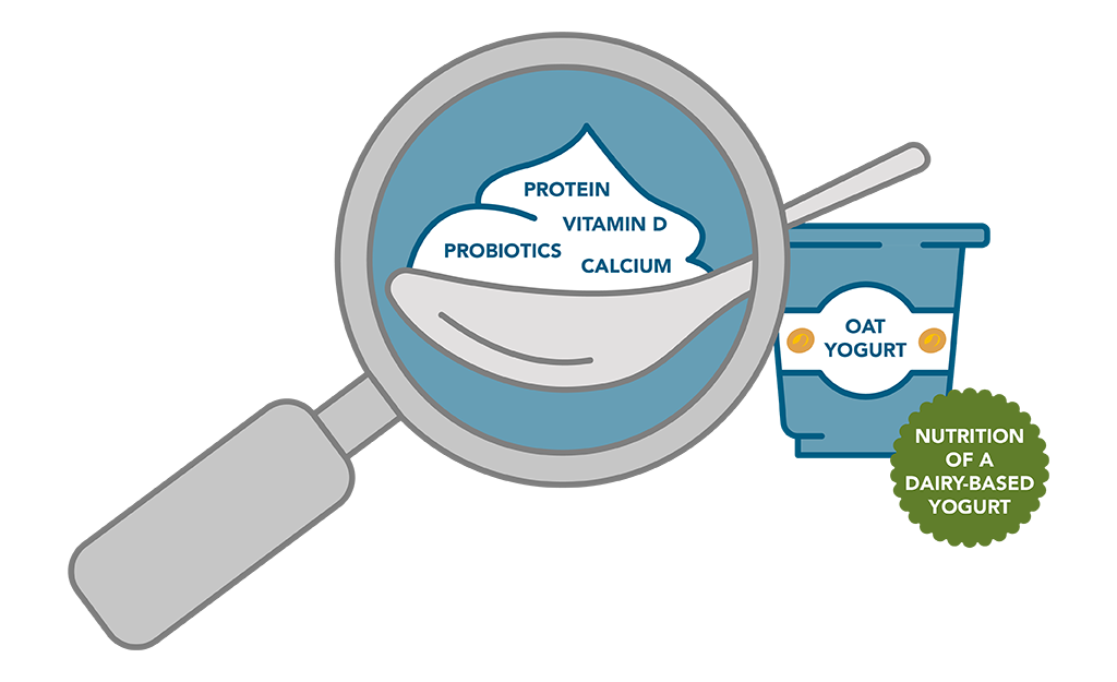 Illustration showing addition of vitamins, minerals, protein, and probiotics to a plant-based yogurt