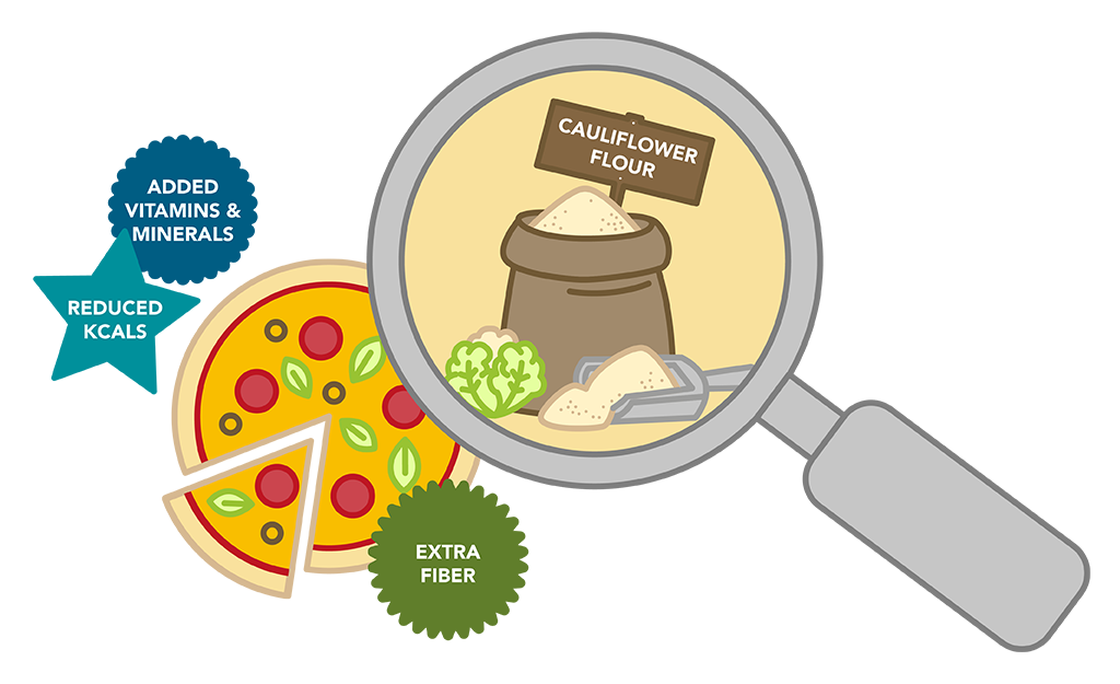 Illustration showing use of cauliflower flour to improve nutrient density of pizza crust