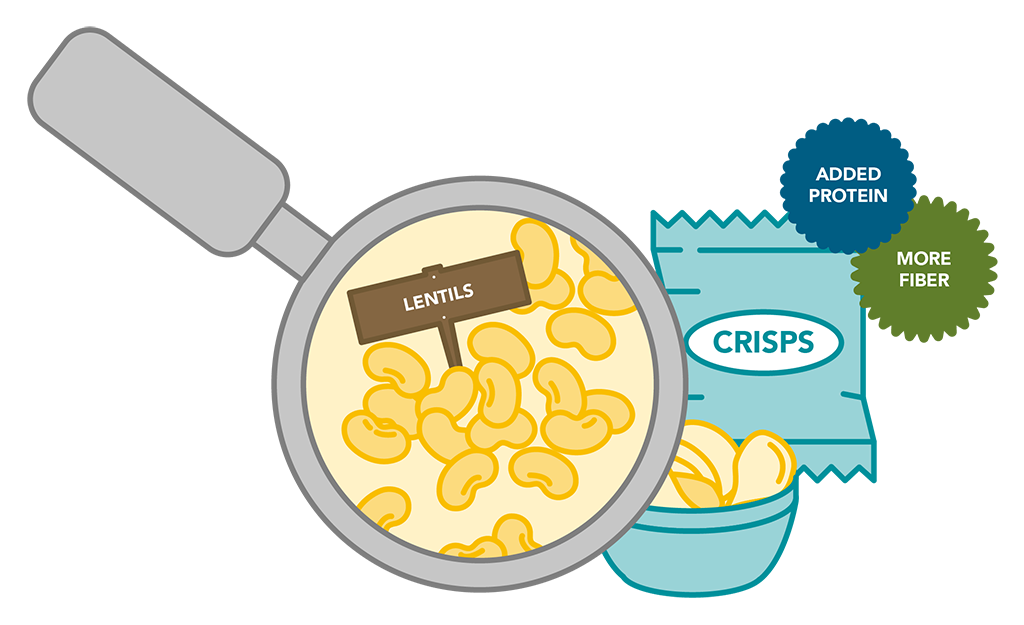 Illustration showing use of lentils as the base of a salty snack